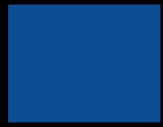 Jig Online